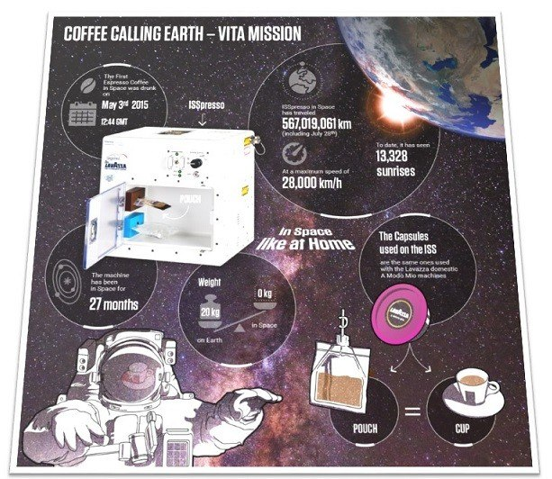 Kávé_20170726 ISSpresso ENGLISH_1200x1200-01.png